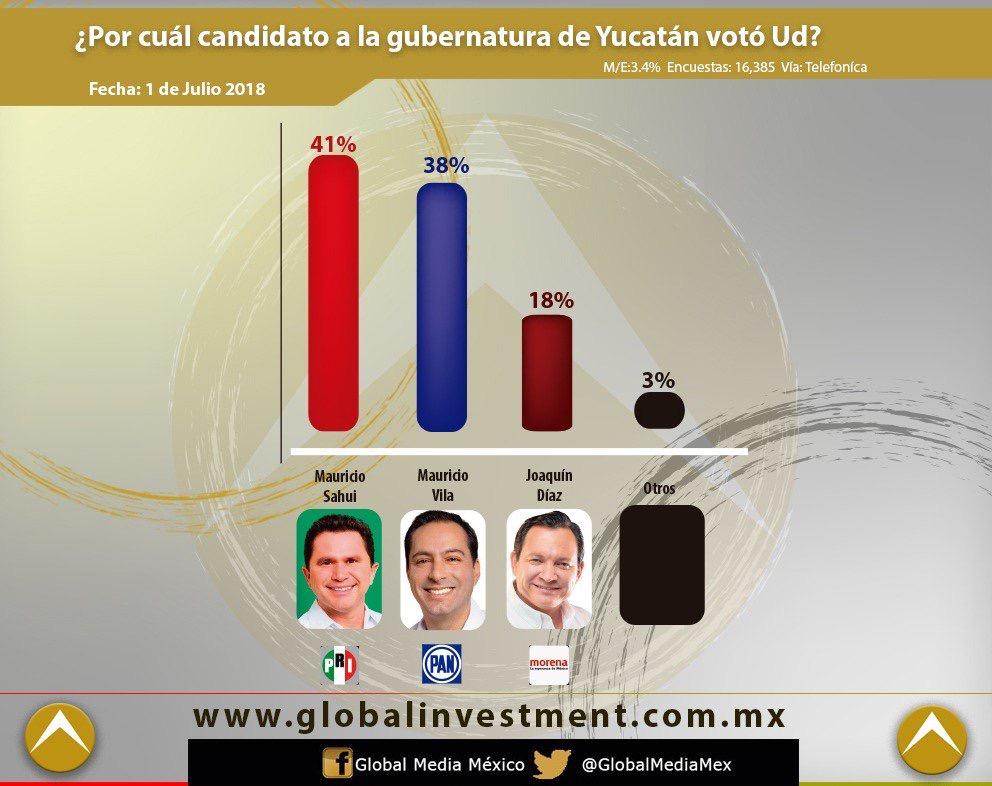 Encuesta-Global.jpg