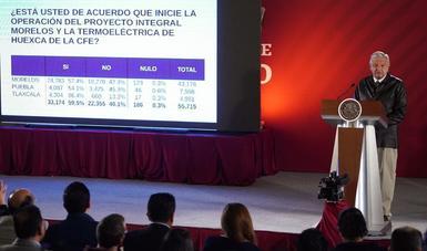 post_conferencia_presidente_250219_03.jpg