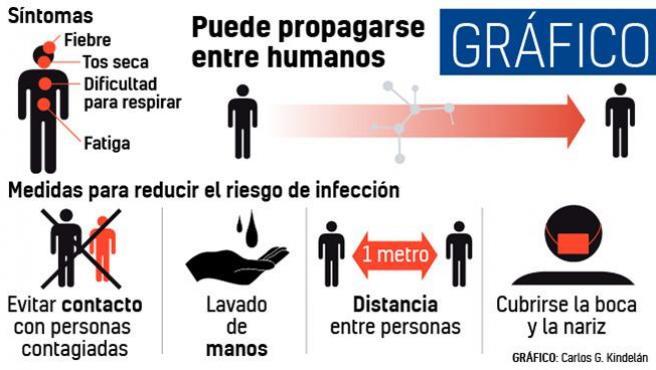 recomendaciones-contra-el-coronavirus.r_d.574-201.jpeg